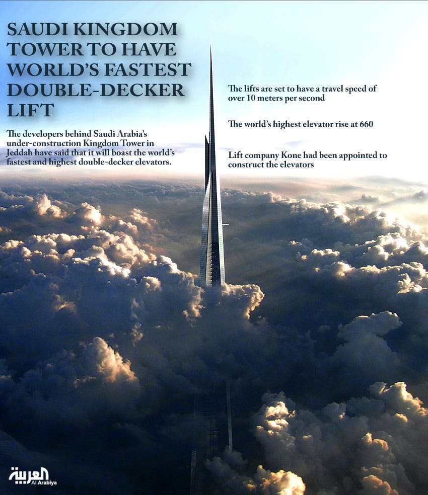 Infographic: Saudi Kingdom Tower to have world's fastest double-decker lift