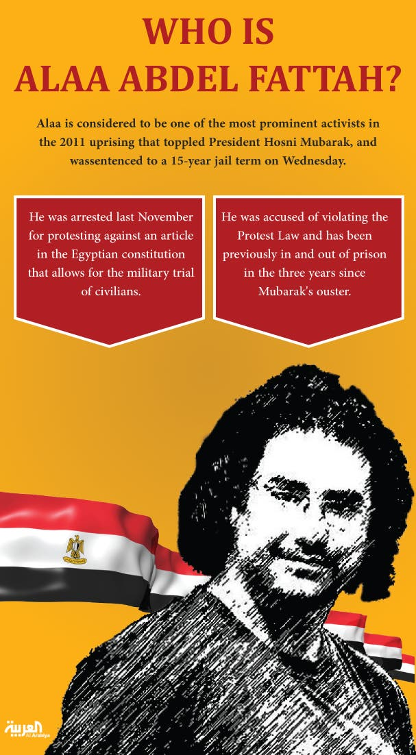 Infographic: Who is Alaa Abdel Fattah?