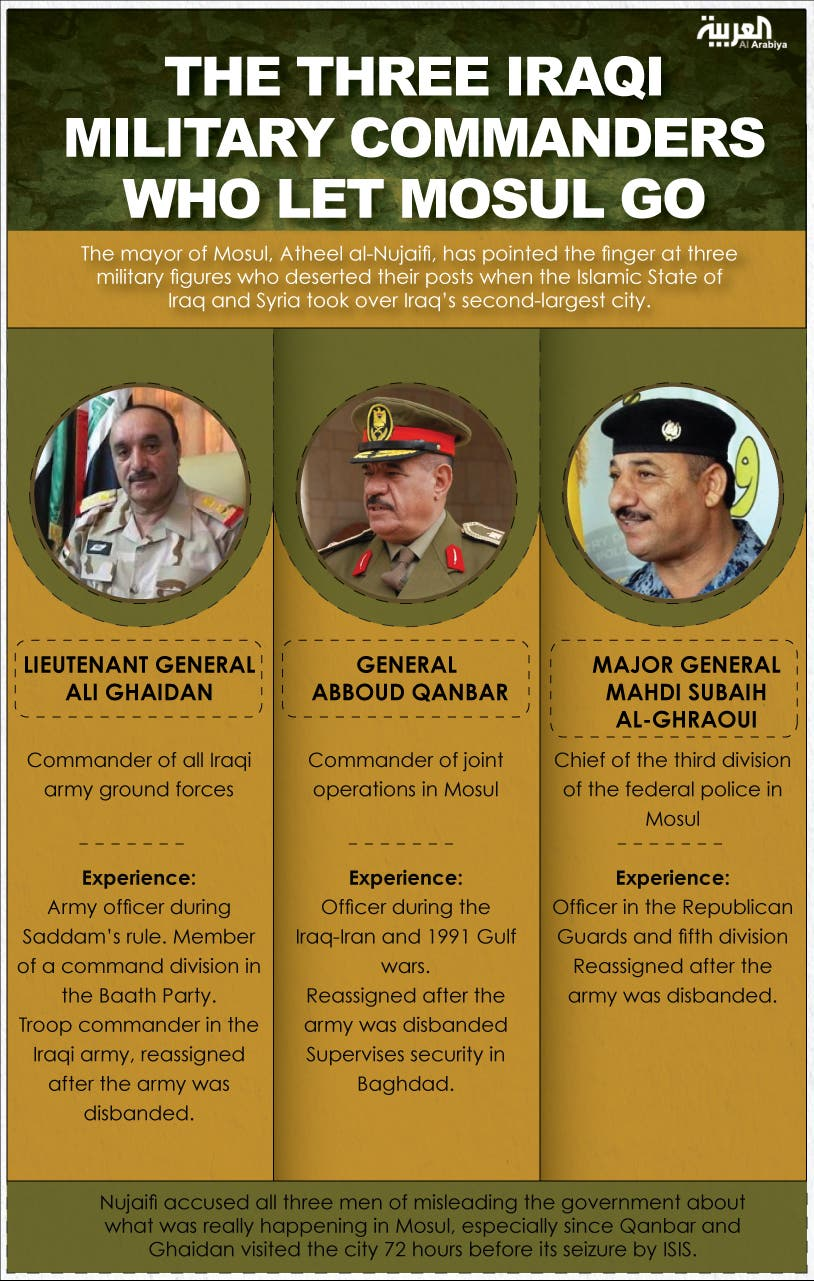Infographic: The three Iraqi military commanders who let Mosul go