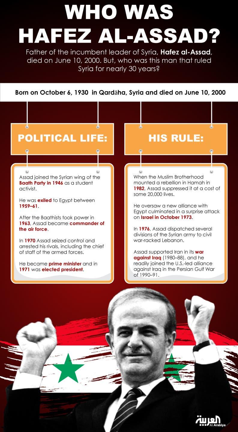 Infographic: Who was Hafez al-Assad?