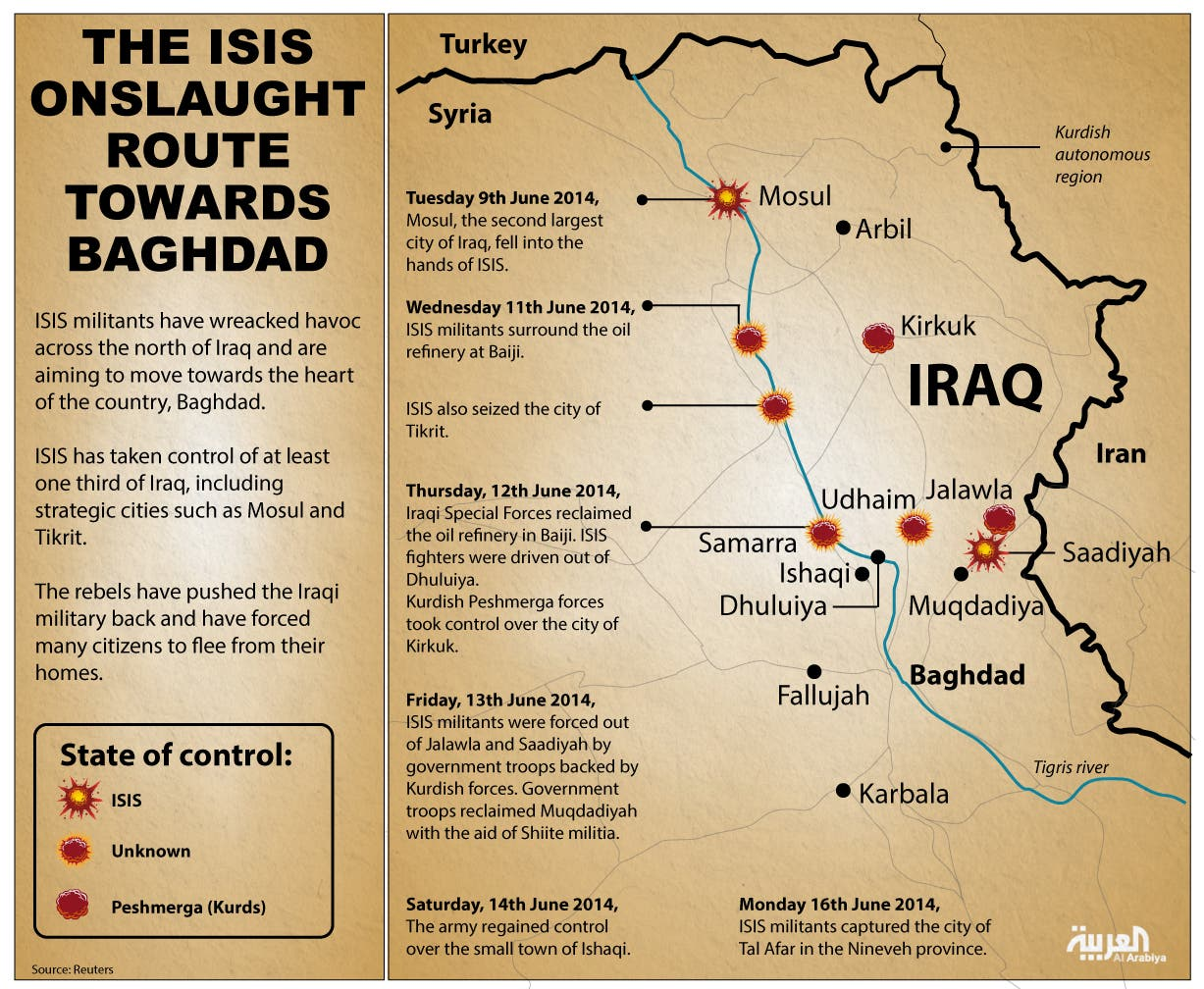 Infographic: The ISIS onslaught route towards Baghdad