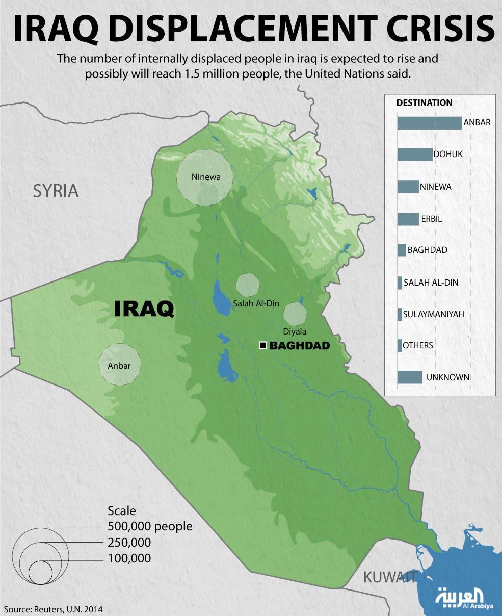 Infographic: Iraq displacement crisis