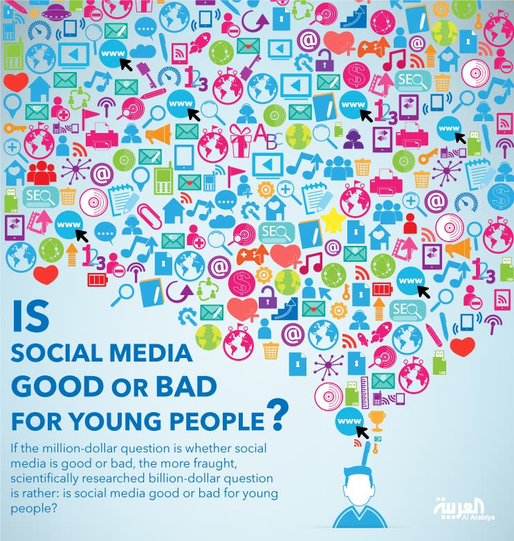 Is social media bad for you? The evidence and the unknowns