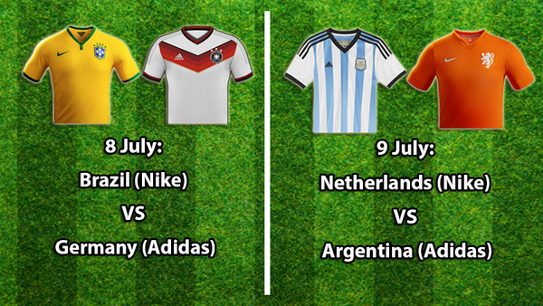 nike vs adidas soccer teams