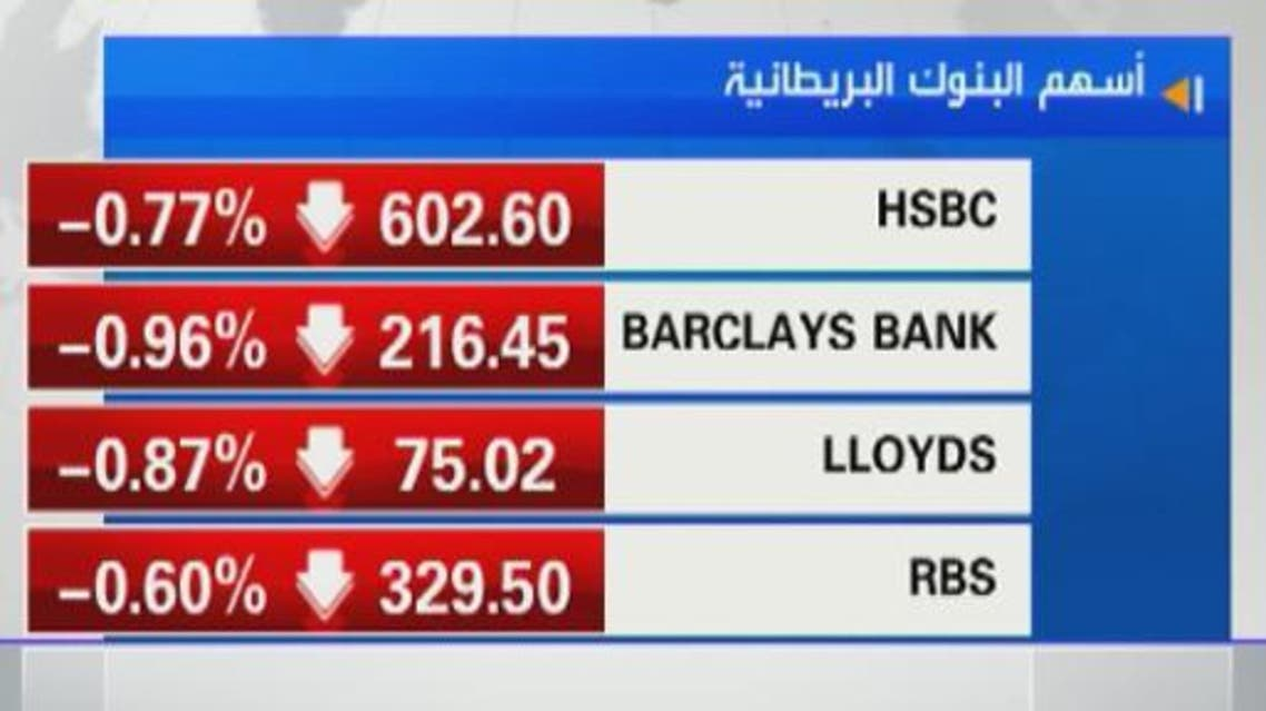 أسهم البنوك البريطانية