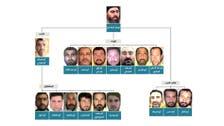 'داعش' کے خلیفہ اور ان کے حکومتی ارکان