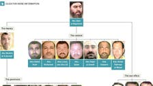 ISIS unveils 'cabinet' lineup: report