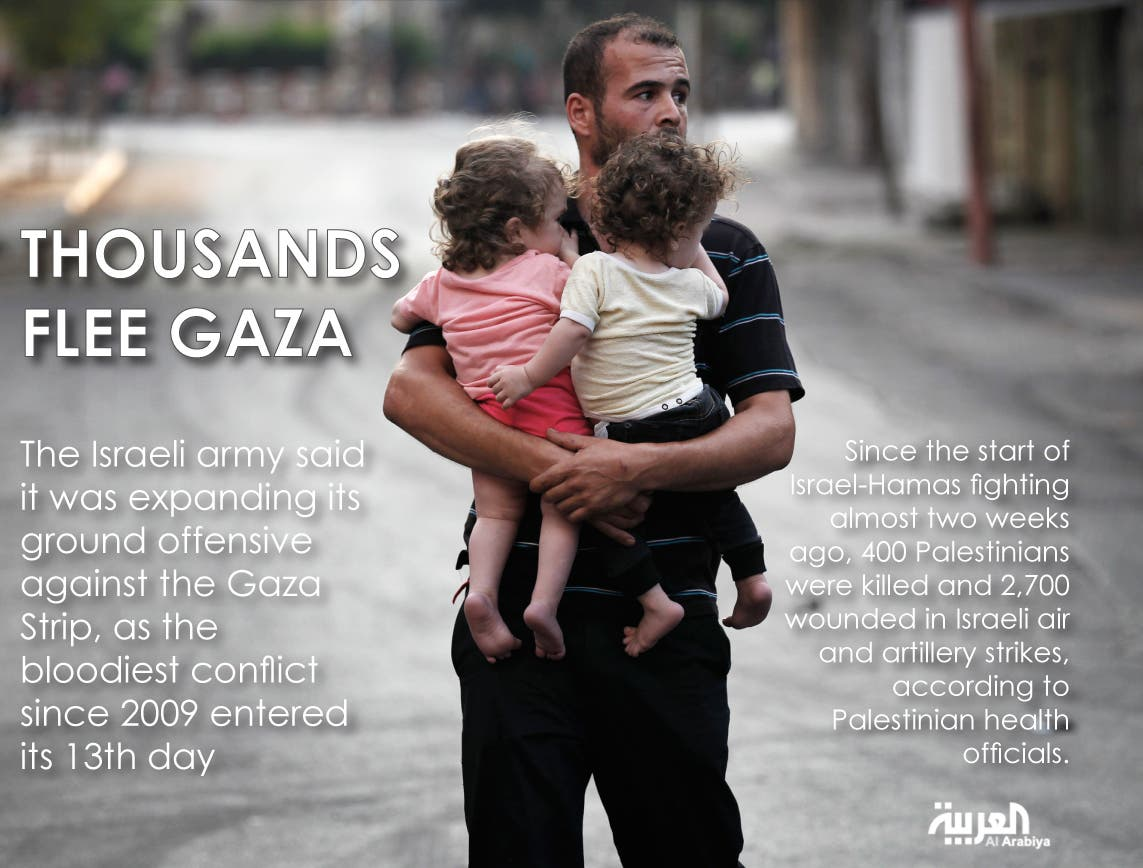 Infographic: Thousands flee Gaza