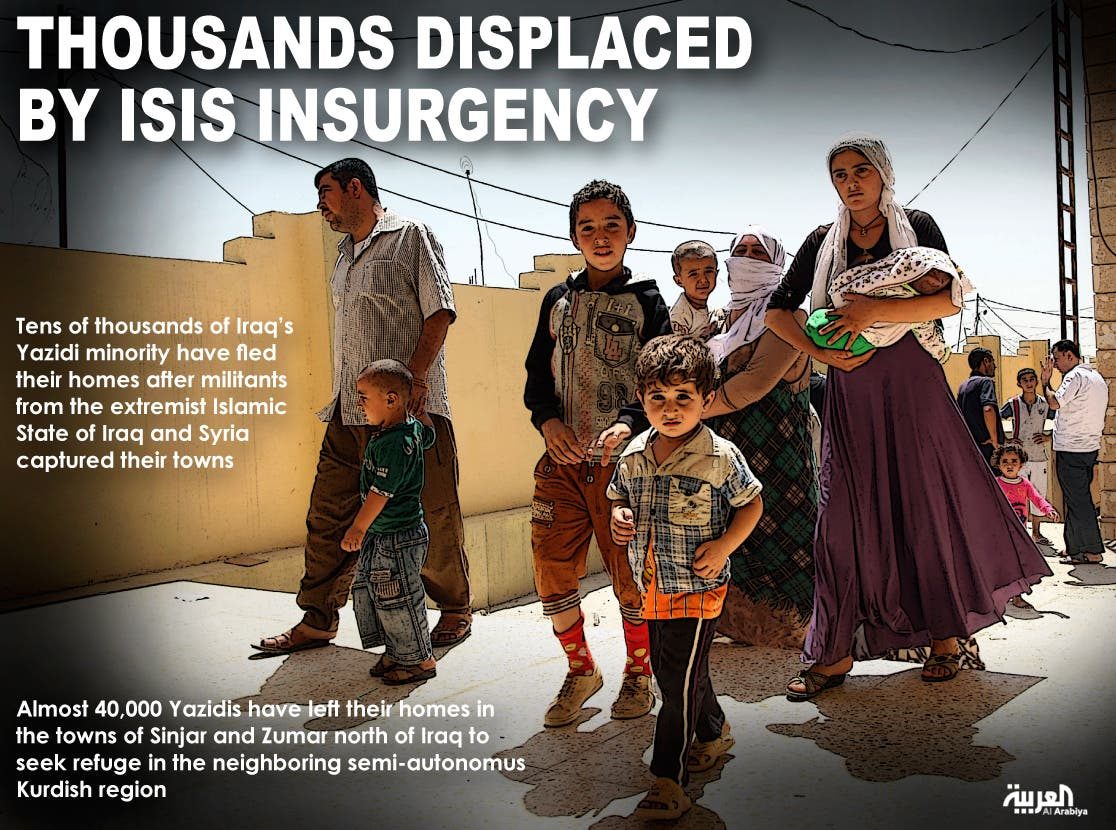 Infographic: Thousands displaced by ISIS insurgency