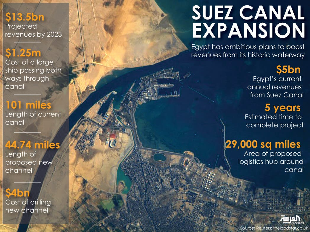 Infographic: Suez canal expansion