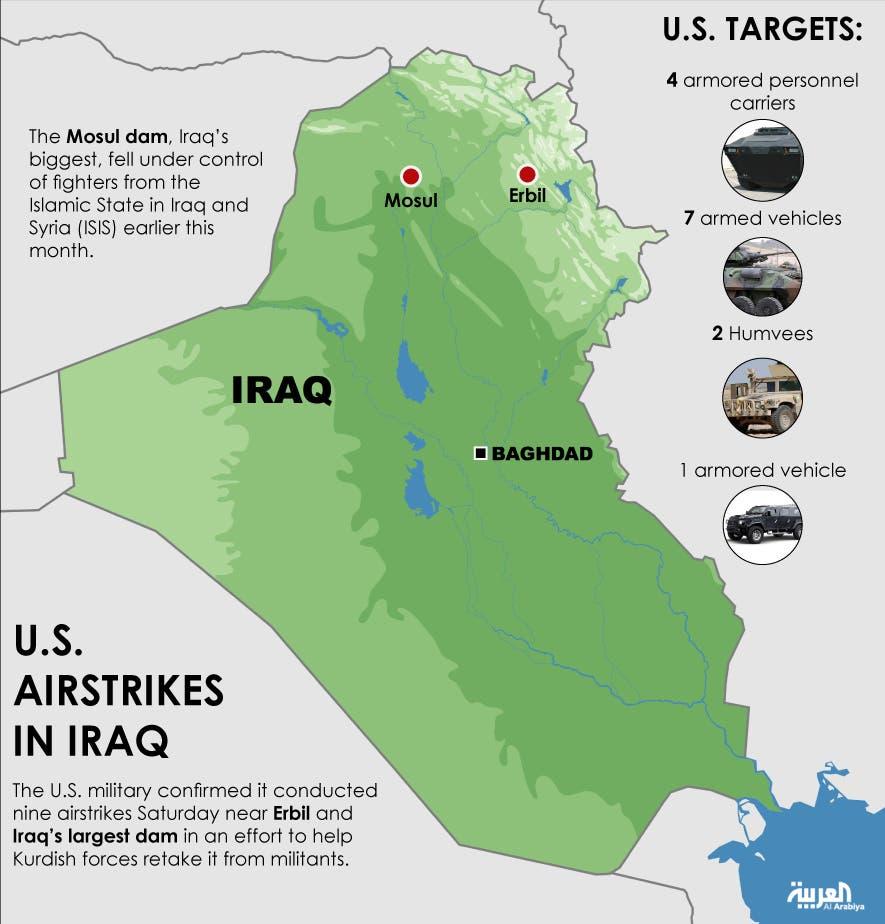 Infographic: U.S. airstrikes in Iraq