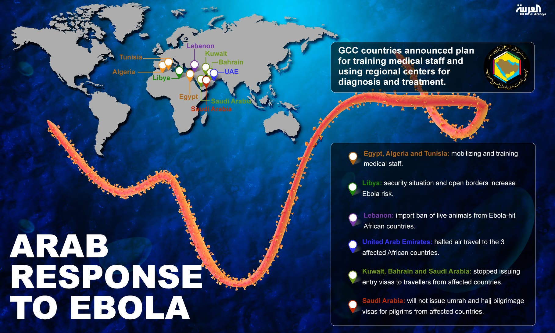 What are Mideast governments doing to combat Ebola? - Al Arabiya English