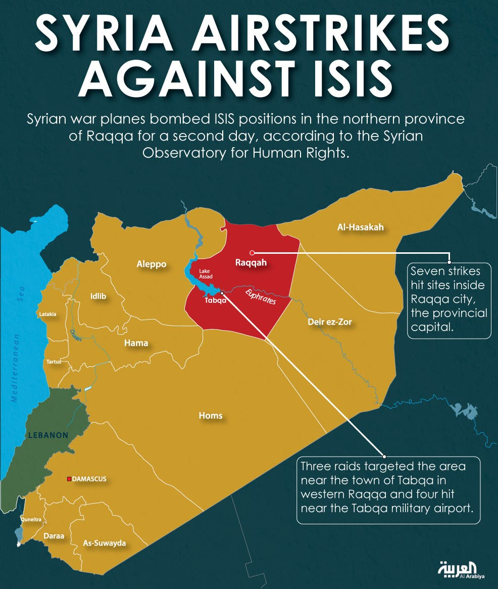 Infographic: Syria airstrikes against ISIS