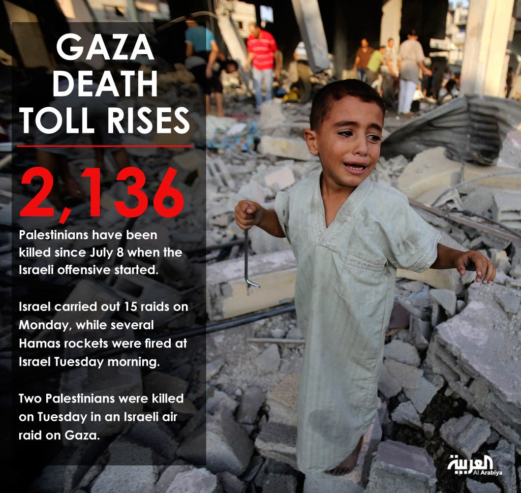Infographic: Gaza death toll rises