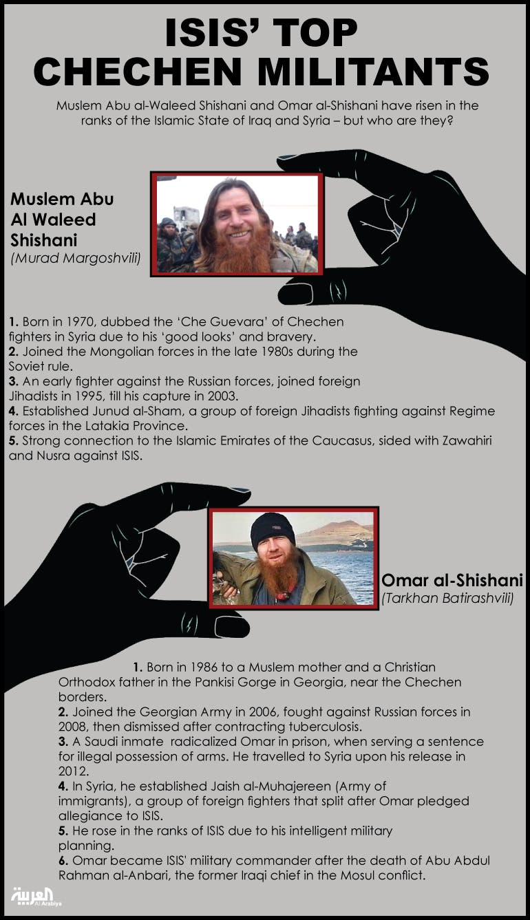 Infographic: ISIS' Top Chechen Militants