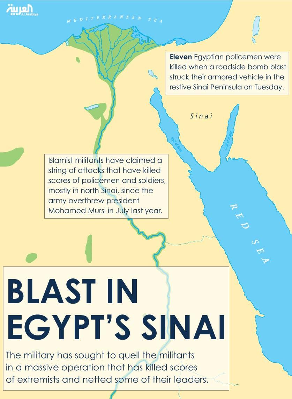 Infographic: Blast in Egypt's Sinai