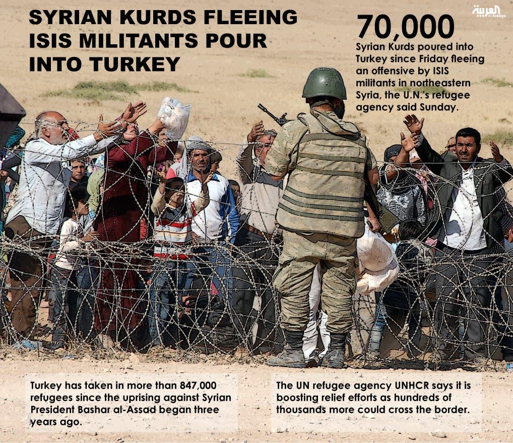 Infographic: Syrian Kurds fleeing ISIS militants pour into Turkey