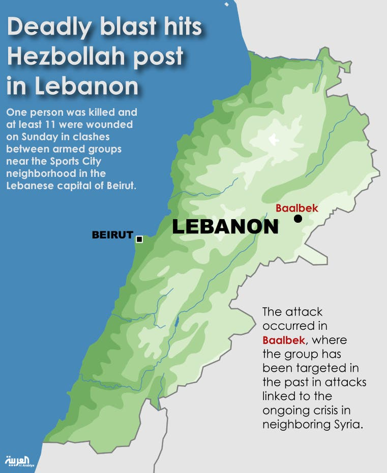 Infographic: Deadly blast hits Hezbollah