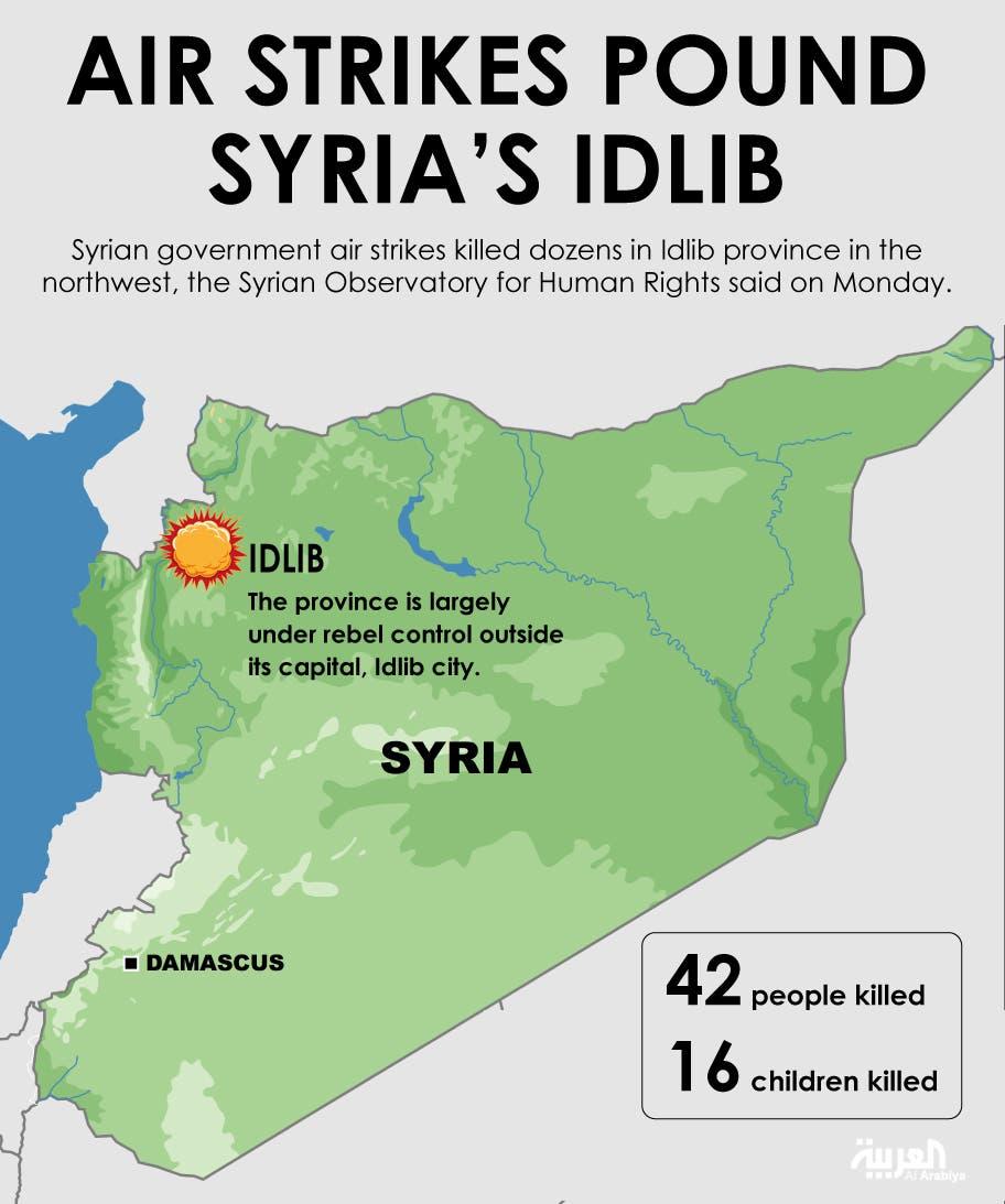 Infographic: Air strikes pound Syria's Idlib