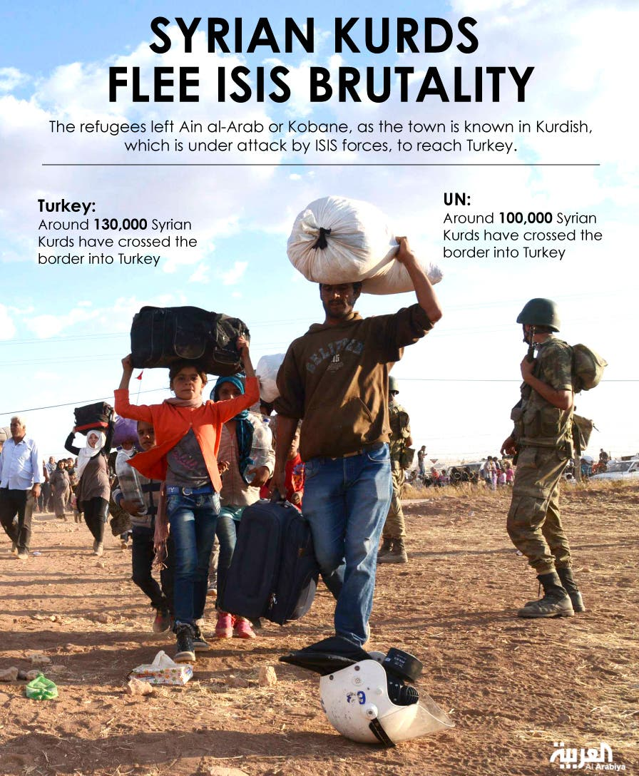 Infographic: Syrian Kurds flee ISIS brutality
