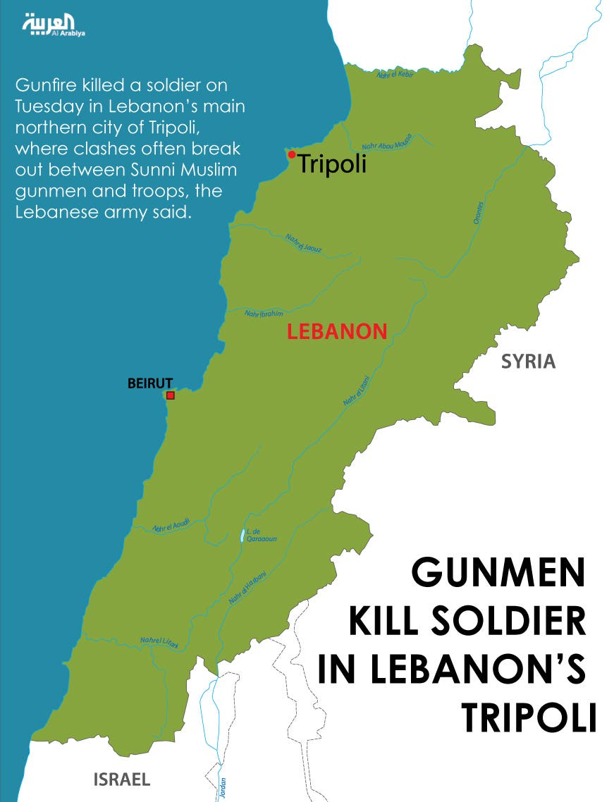 Infographic: Gunmen kill soldier in Lebanon's Tripoli