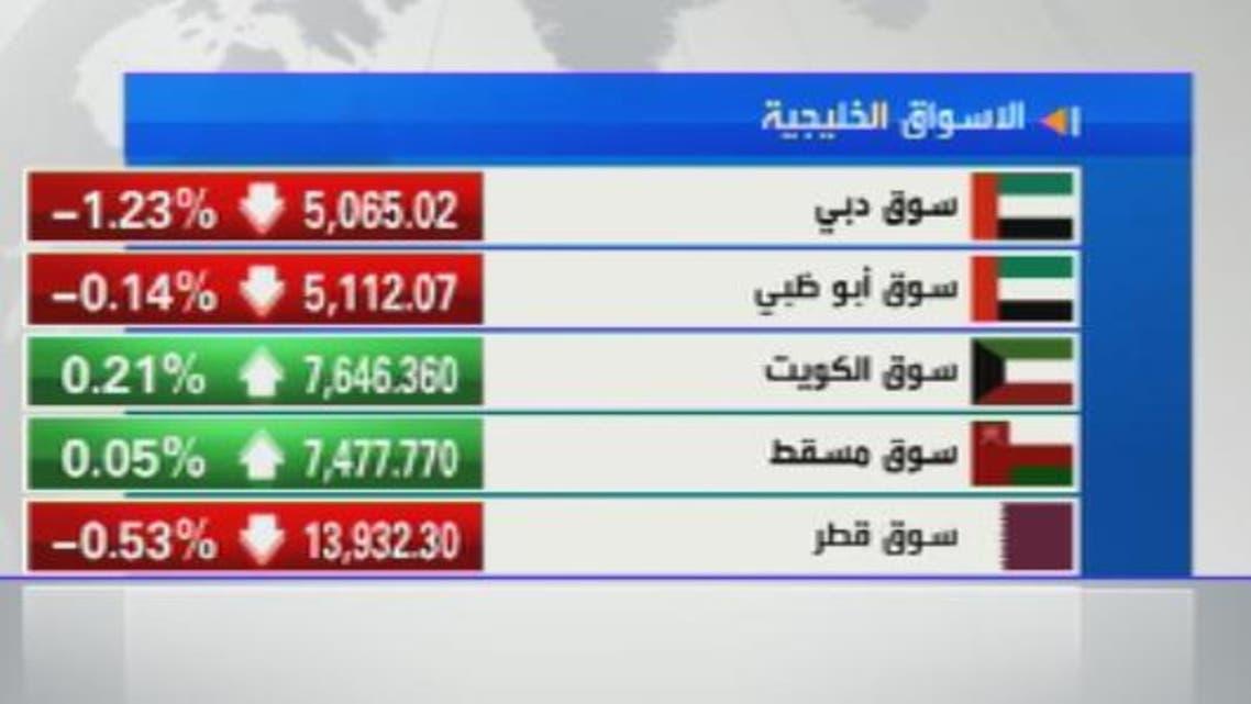 المؤشرات الخليجية