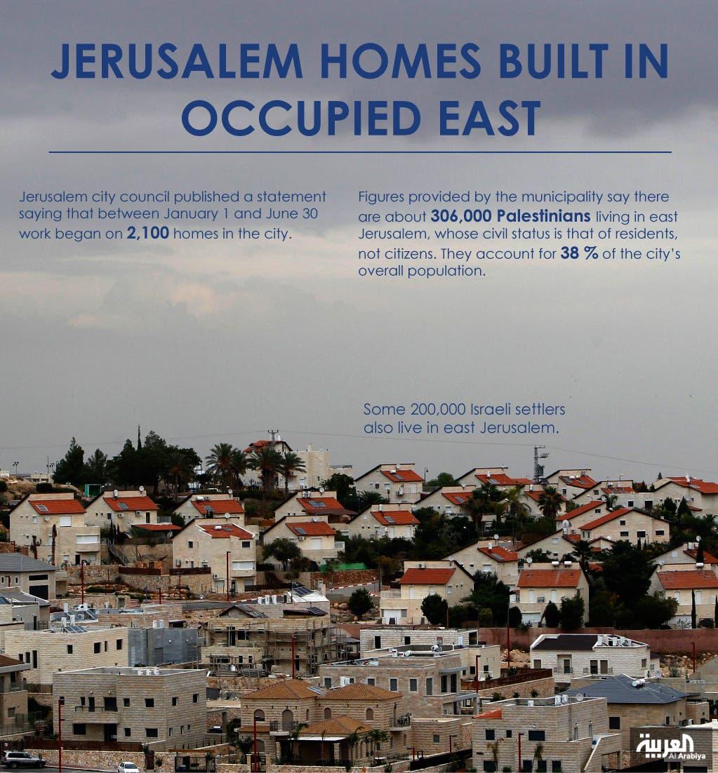 Infographic: Jerusalem homes built in occupied east