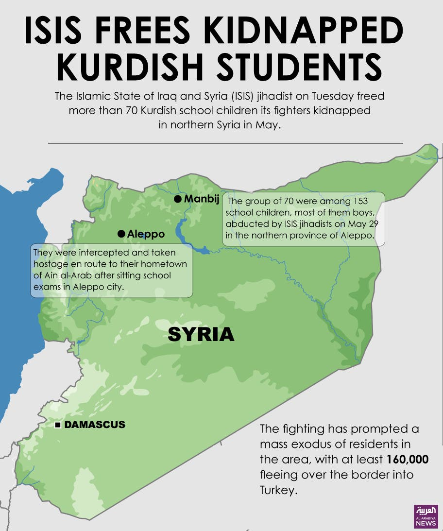 Infographic: ISIS frees kidnapped Kurdish students