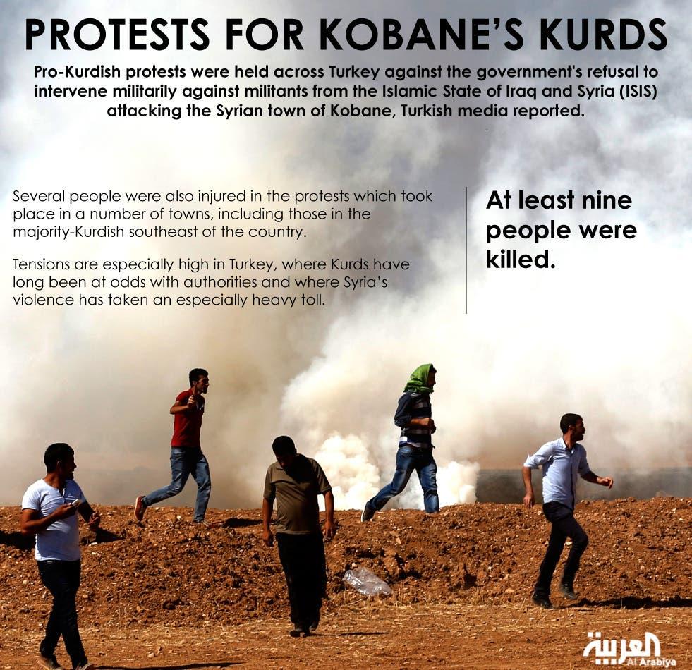 Infographic: Protests for Kobane's Kurds