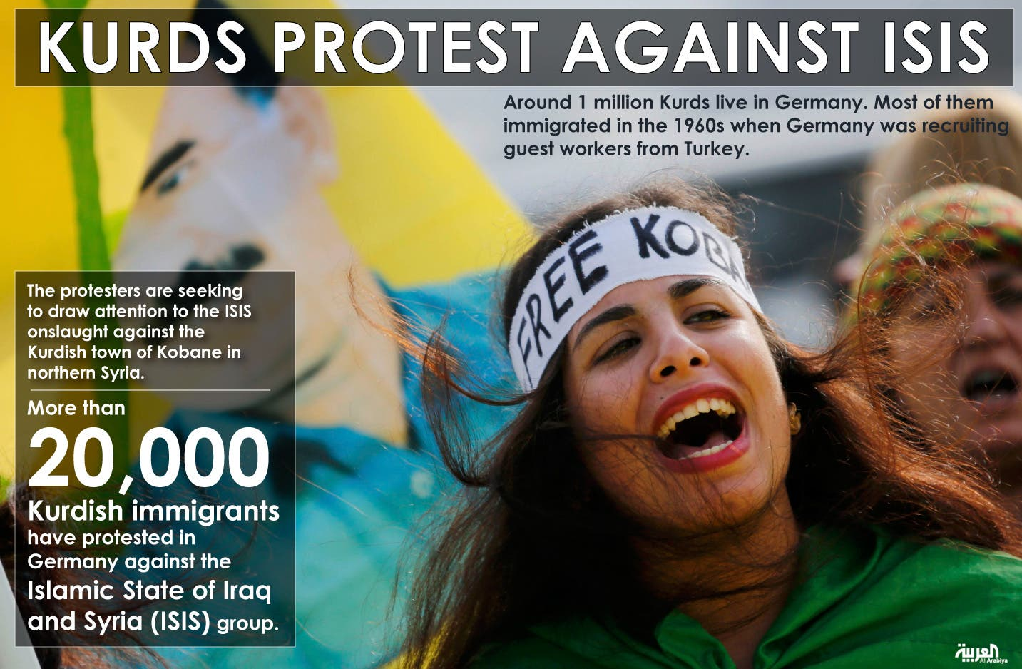 Infographic: Kurds protest against ISIS