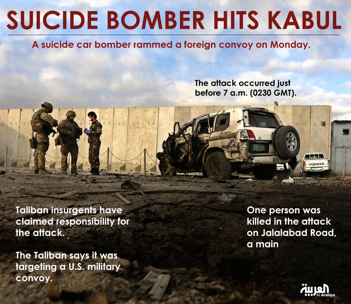 Infographic: Suicide bomber hits Kabul