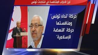 ما هي أبرز الأحزاب المتنافسة في الانتخابات التشريعية في تونس؟