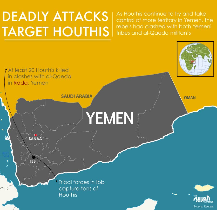 Infographic: Deadly attacks target Houthis