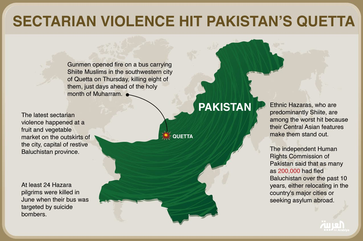 Infographic: Sectarian violence hit Pakistan's Quetta