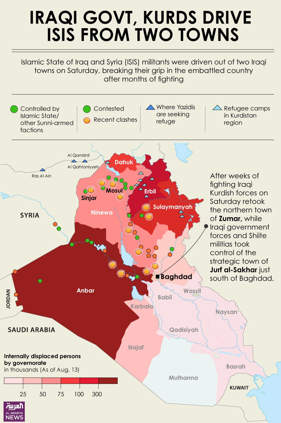 Infographic: Iraqi govt, Kurds drive ISIS from two towns