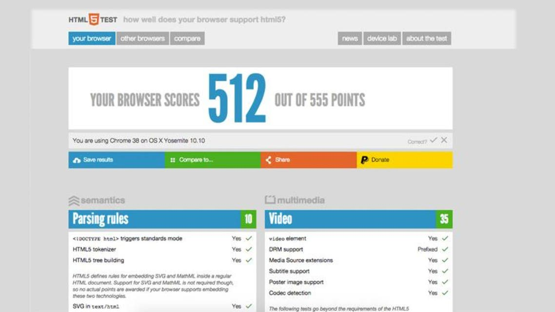6 مواقع مجانية لتعلّم لغة HTML 5