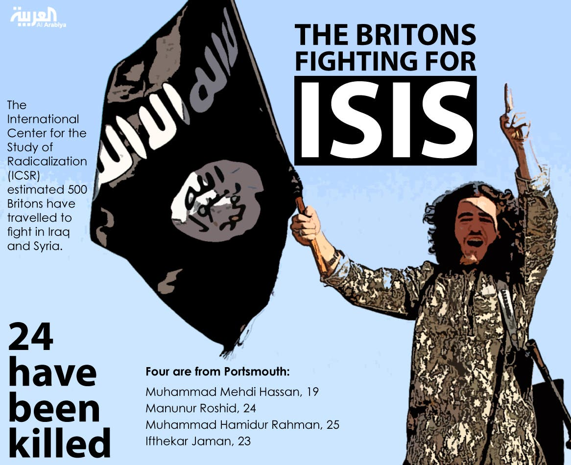 Infographic: The Britons fighting for ISIS