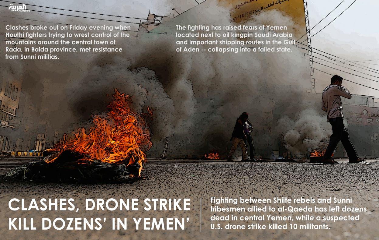 Clashes, drone strike 'kill dozens' in Yemen