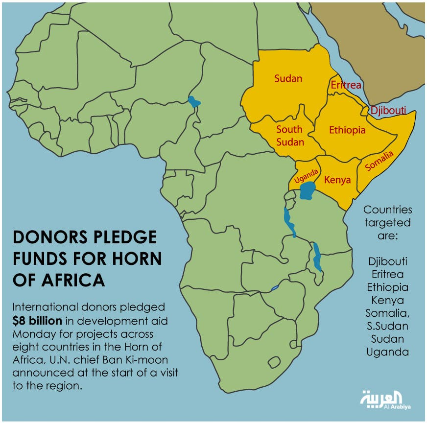 Infographic: Donors pledge funds for Horn of Africa