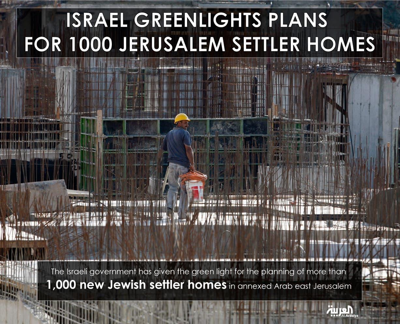 Israel greenlights plans for 1000 Jerusalem settler homes