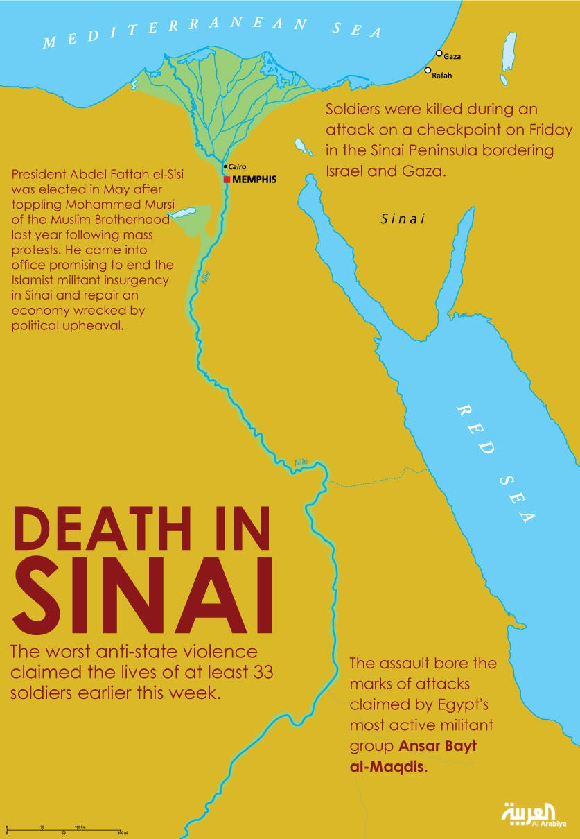 Infographic: Death in Sinai