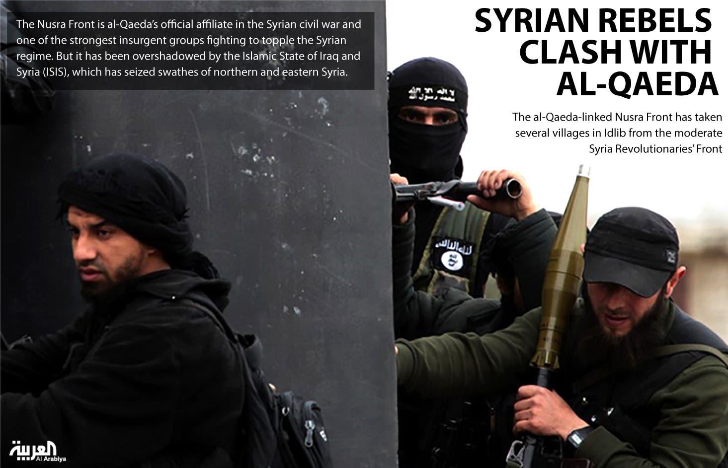 Infographic: Syrian rebels clash with al-Qaeda