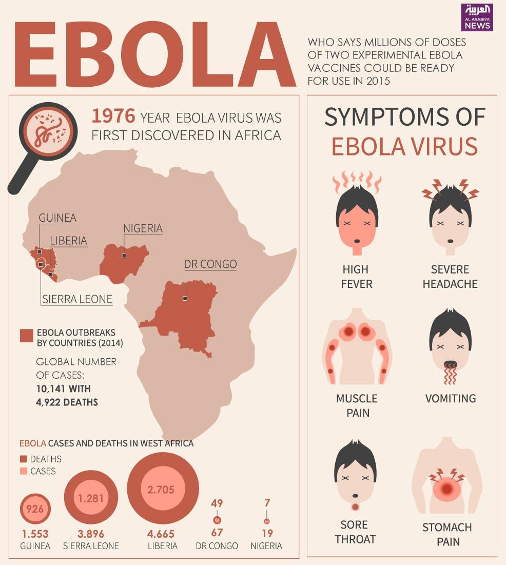 Infographic: Ebola cases