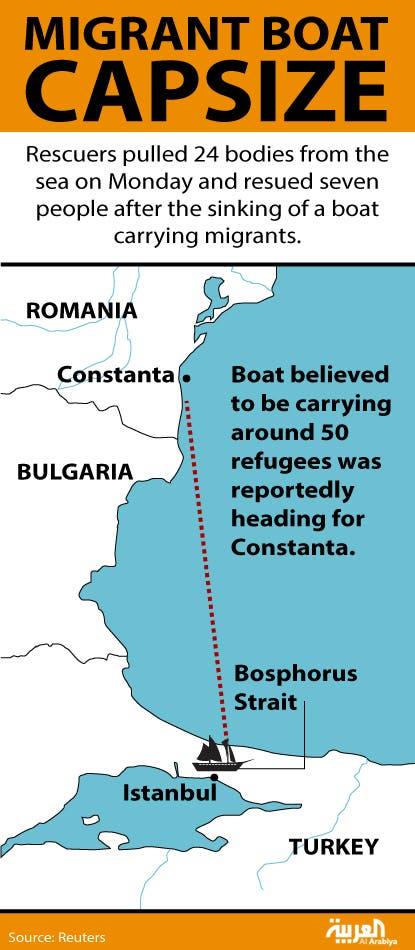 Infographic: Migrant boat capsize