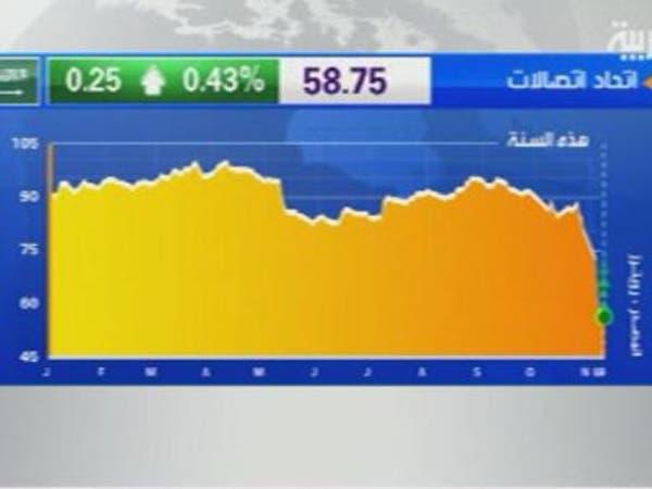 الأسهم السعودية تغلق على ارتفاع وموبايلي في الصدارة