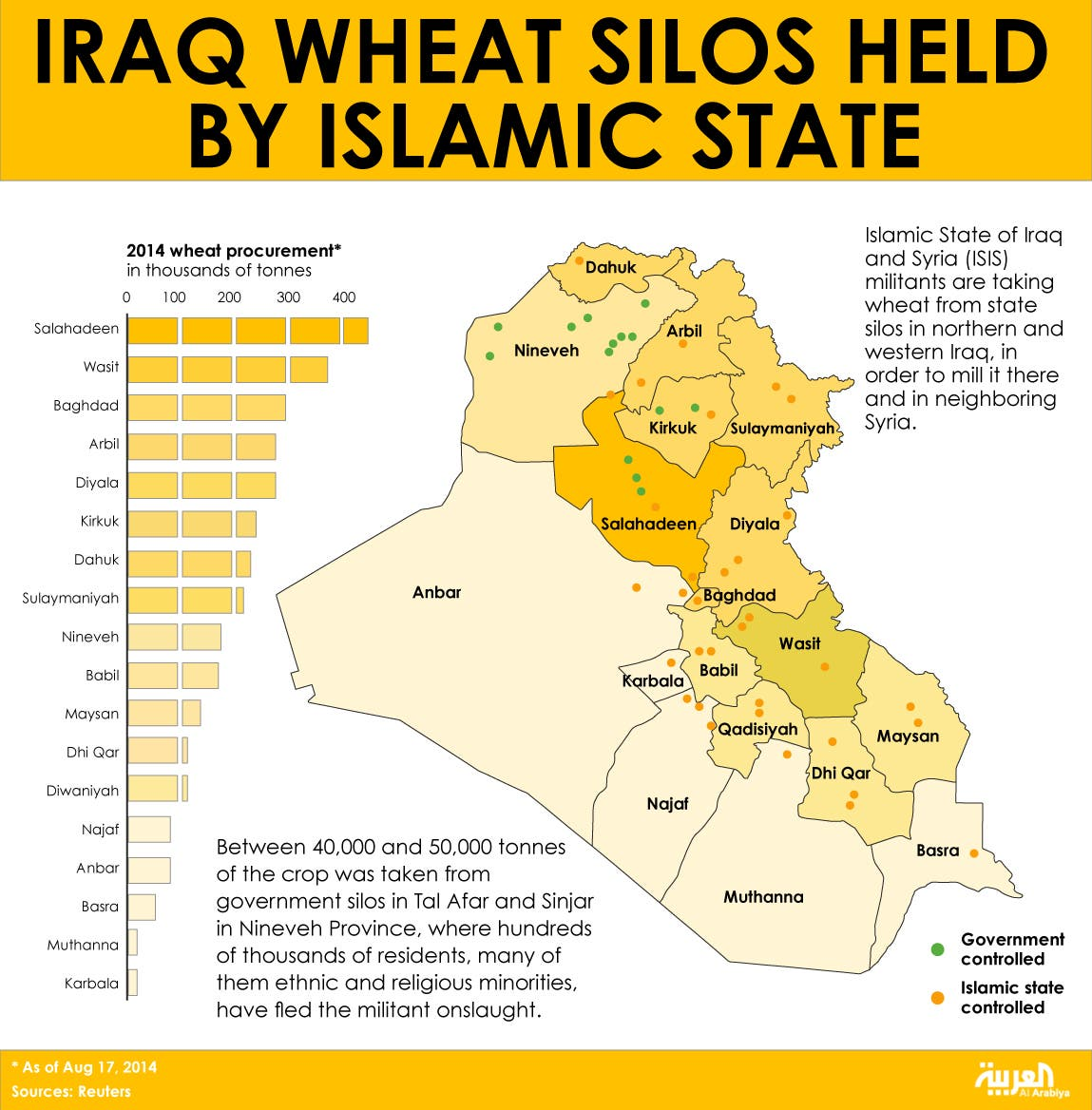 Infographic: Iraq wheat silos held by Islamic State
