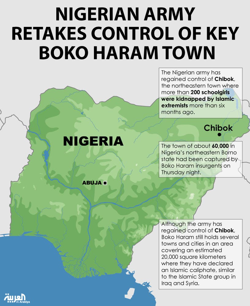 Infographic: Nigerian army retakes control of key Boko Haram town