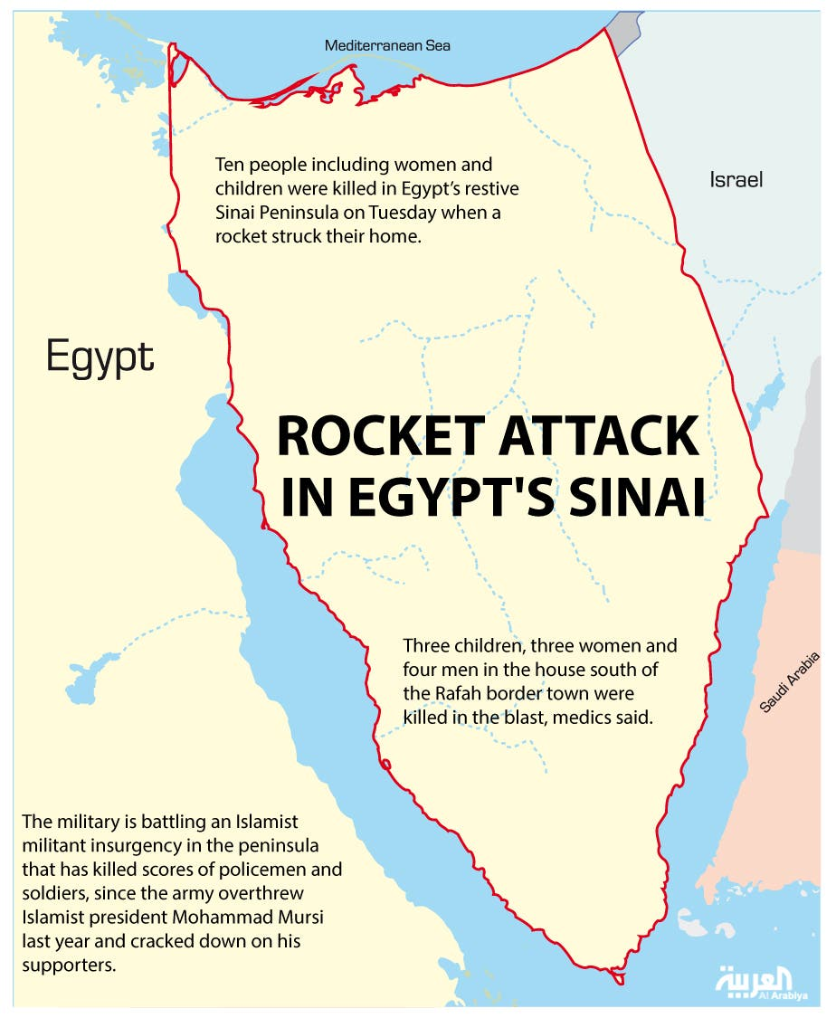 Infographic: Rocket attach in Egypt's Sinai