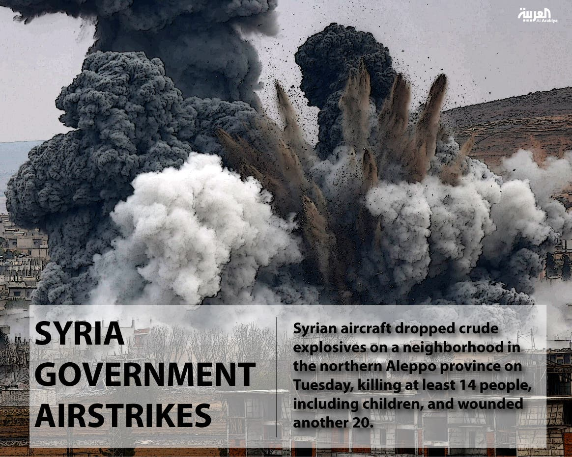 Infographic: Syria government airstrikes
