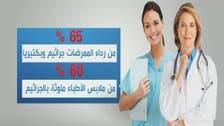 دراسة صادمة.. ملابس الممرضات محملة بالجراثيم